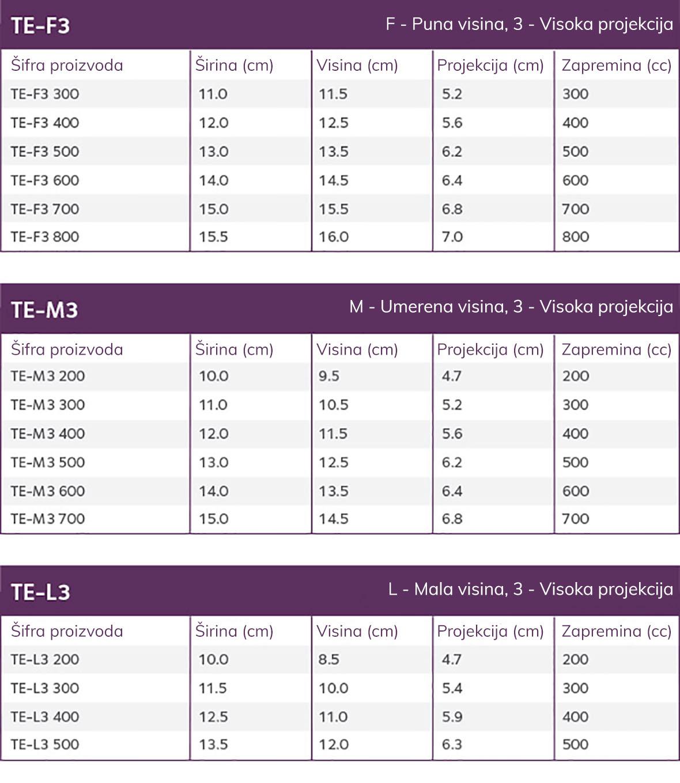 Ekspanderi tkiva Eurosilicone tabela